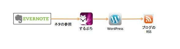 Screenshot 2013 01 19 17 48 13
